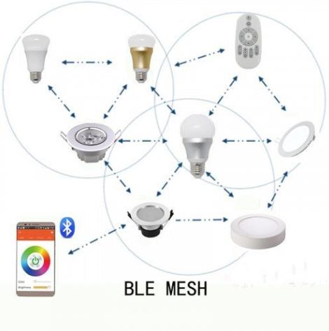 6W Süllyeszthető okos LED panel RGBW, állítható fehér színárnyalatok, színes, dimmelhető, bluetooth