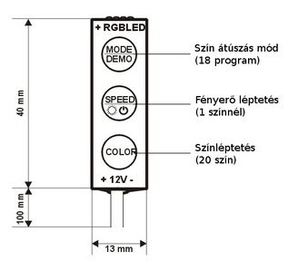 Mini RGB Vezérlő 12VDC 12A